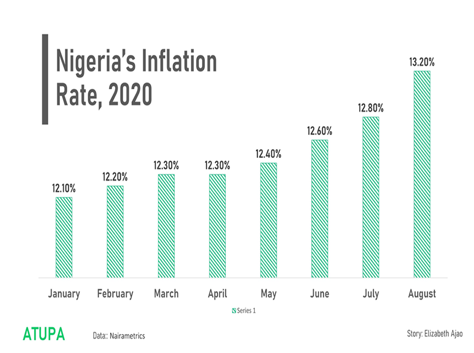 [Image: Inflation_930x693.png]
